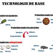 technologie base alcaline